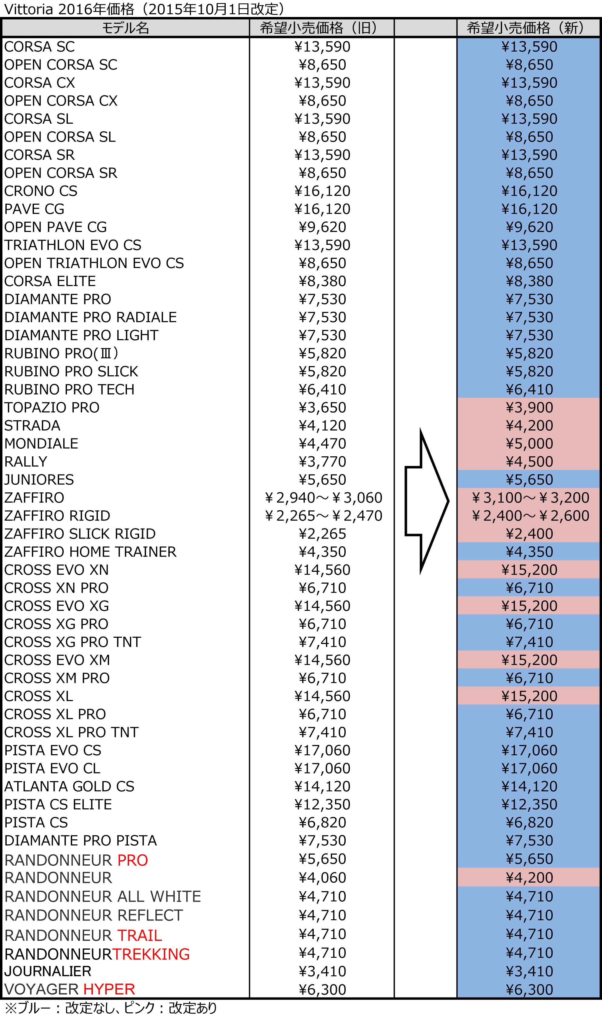 2016価格改定PDF