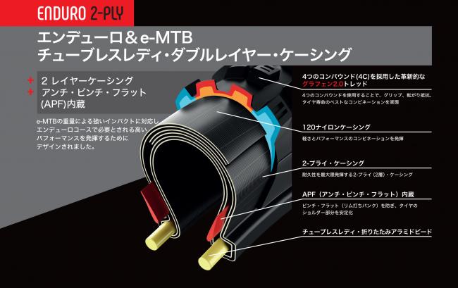 MTBEnduro_casing