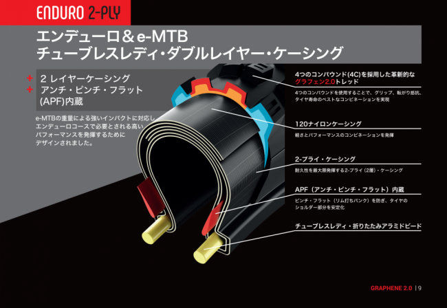 MTB_casing